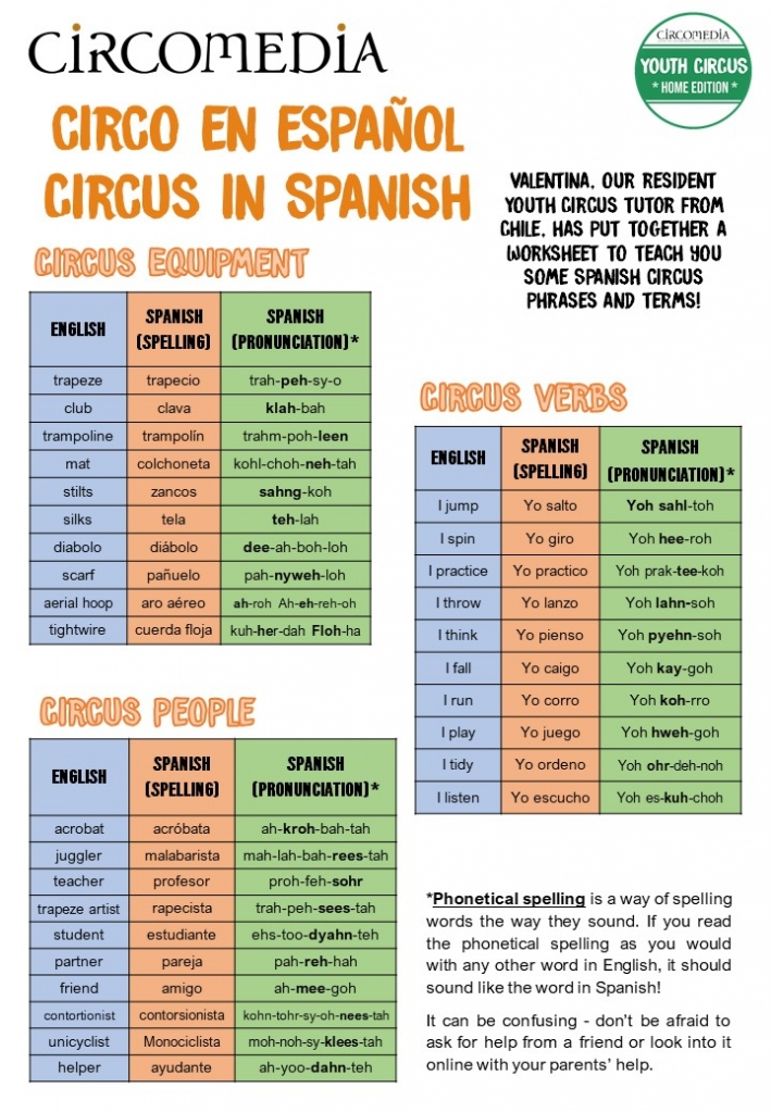 Circomedia Home Edition Circus In Spanish Worksheet