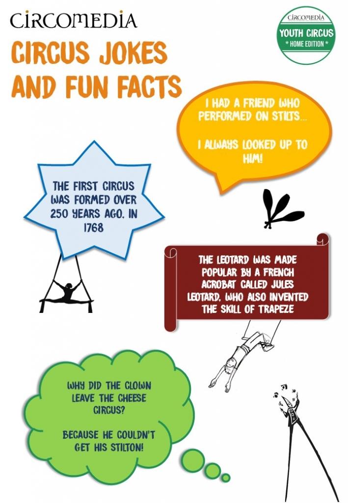 Circomedia Home Edition Circus Jokes & Fun Facts